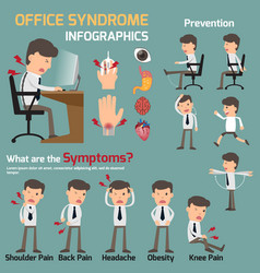 business man have office syndrome symptoms and vector image