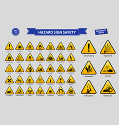 Set of hazard sign safety vector