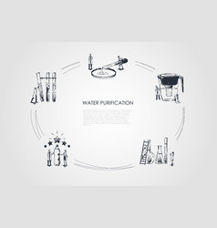 water purification - devices for purification vector image