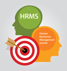 hrms human resources management system vector image