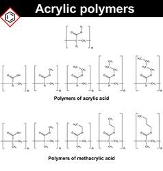 Polymers of acrylic and methacrylic acid vector image