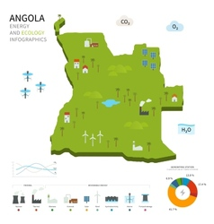 Energy industry and ecology of Angola vector