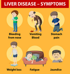 Liver disease symptoms cartoon style cartoon vector
