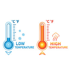 hot and cold temperature thermometer icon set vector image
