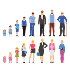 People aging process flat icons set vector