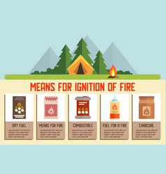 Fire means types for camping flat banner vector