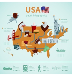 USA Flat Map Infographics vector image vector image