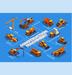 construction machinery isometric flowchart vector image