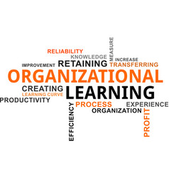 word cloud - organizational learning vector image