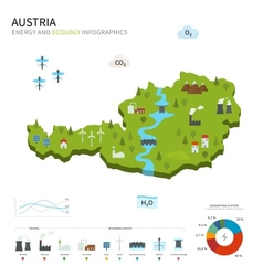 Energy industry and ecology of Austria vector