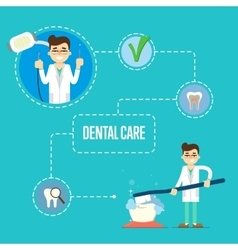 Dental care banner with dentist and toothbrush vector