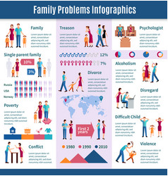 Domestic problems infographic poster vector