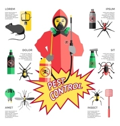 Service For Pest Control Website vector image