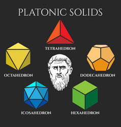 platon solid set colored icons vector image