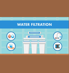 water filtration and treatment web banner vector image