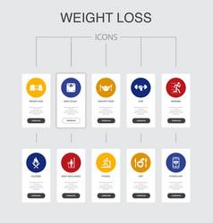 Weight loss infographic 10 steps ui designbody vector