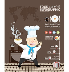 Infographic food Design template vector