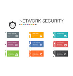 Network security infographic 10 option line vector