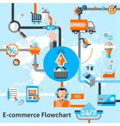 E-commerce Flowchart vector image