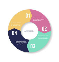 4 steps pie chart circle arrows infographic vector image