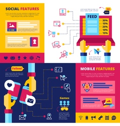 Social network features flat banners composition vector
