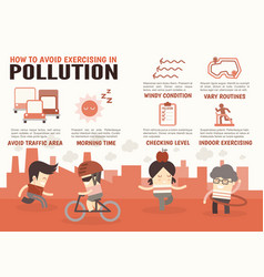 Avoid exercising in pollution vector