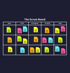 Scrum task board with sticky notes for agile vector