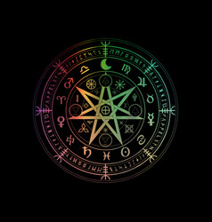 Wiccan symbol protection set mandala wicca vector