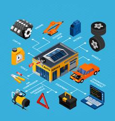 auto service flowchart vector image