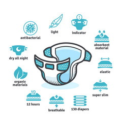 Baby diaper disposable nappy with characteristics vector