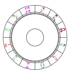 astrology chart vector image
