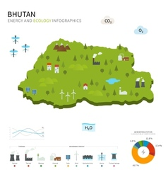 Energy industry and ecology of Bhutan vector