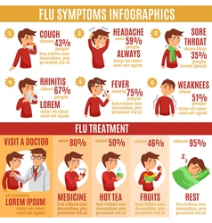 Flu Symptoms And Treatment Infographics Banner vector