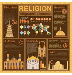 Religion infographics vector image