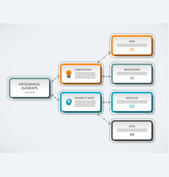 Infographic flow chart template vector