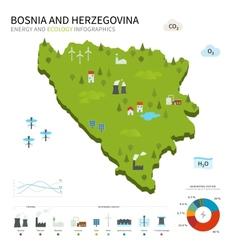 Energy industry ecology of Bosnia and Herzegovina vector