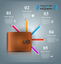 Wallet money icon business infographic vector