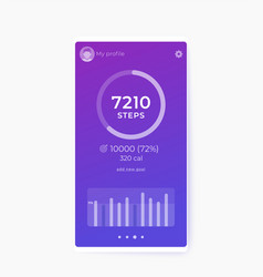 fitness app activity tracker and step counter ui vector image