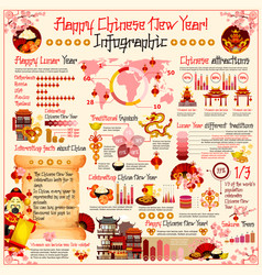 Chinese new year holiday infographics vector