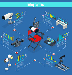 isometric tv and cinema devices infographics vector image