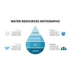 Water drop eco infographic ecology diagram vector