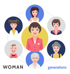 flat people life cycle concept vector image