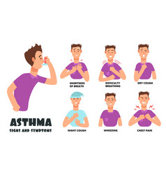 Asthma symptoms with coughing cartoon person vector