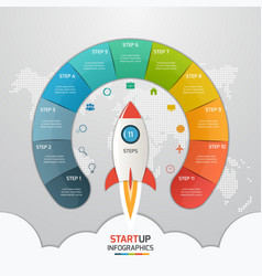 11 steps startup circle infographic with rocket vector image vector image