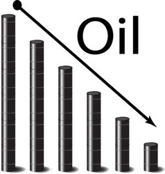 Oil falls in price vector image