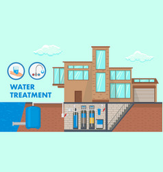 Water treatment system cartoon banner with text vector
