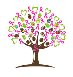 ecology tree with pink ribbons logo vector image