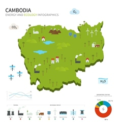 Energy industry and ecology cambodia vector