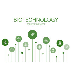 Biotechnology infographic 10 steps template dna vector