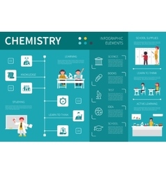 Chemistry infographic flat vector